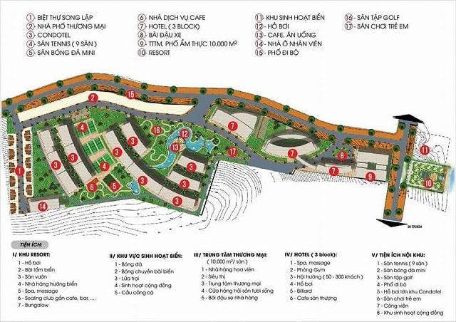 Khu du lịch nghỉ dưỡng Aloha Condotel Phan Thiết Bình Thuận